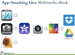app Smash Workflow