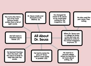 Dr. Seuss schema